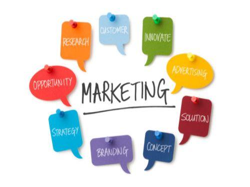 Hình minh họa: Marketing đóng một vai trò đối với Doanh nghiệp