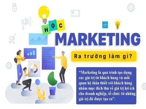 Hình minh họa: Ngành Marketing